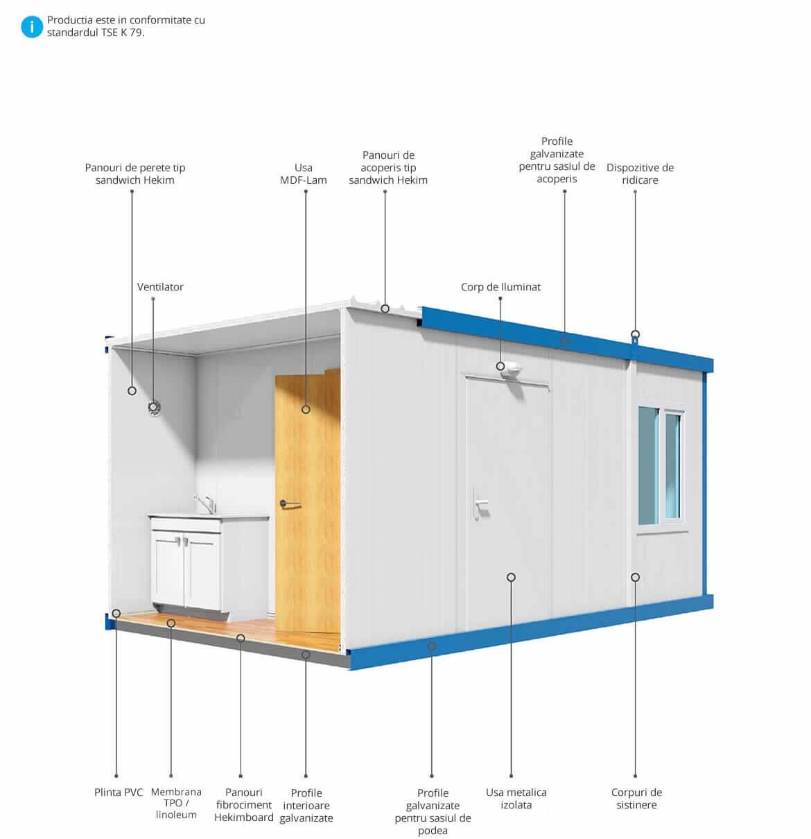 Sistemul Productiei de Containere